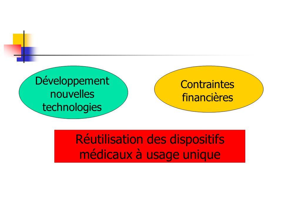 Développement nouvelles technologies Contraintes financières Réutilisation des dispositifs médicaux à usage unique