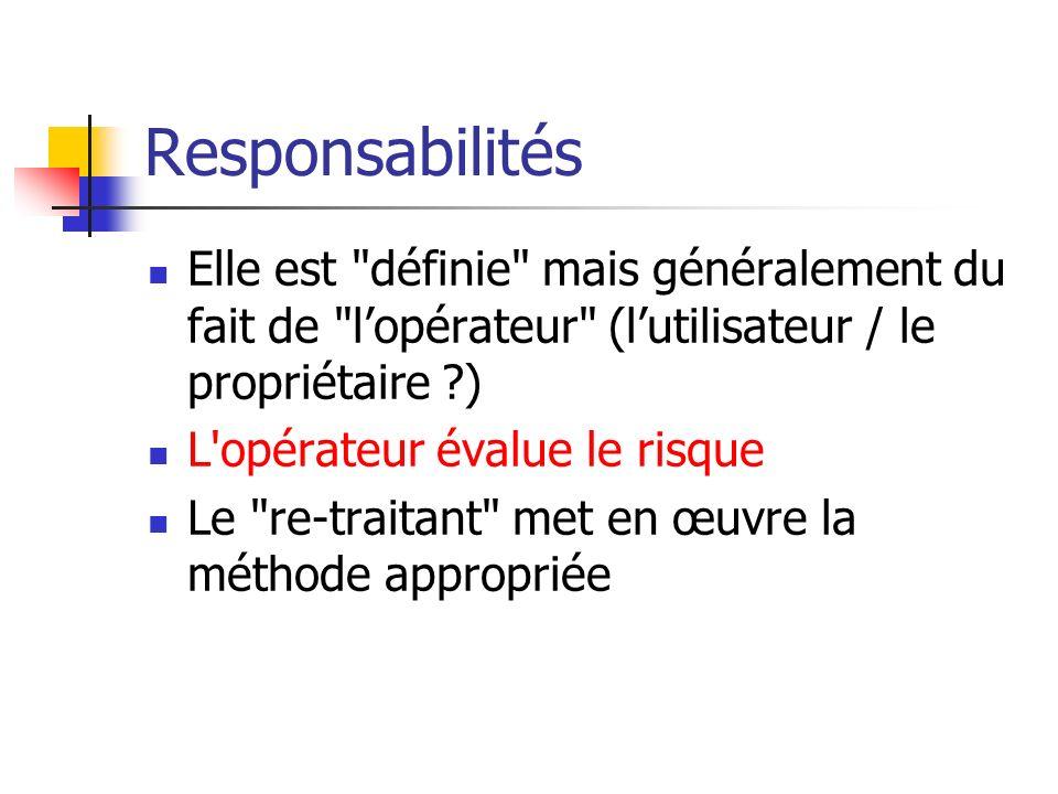 Responsabilités Elle est définie mais généralement du fait de lopérateur (lutilisateur / le propriétaire ?) L opérateur évalue le risque Le re-traitant met en œuvre la méthode appropriée