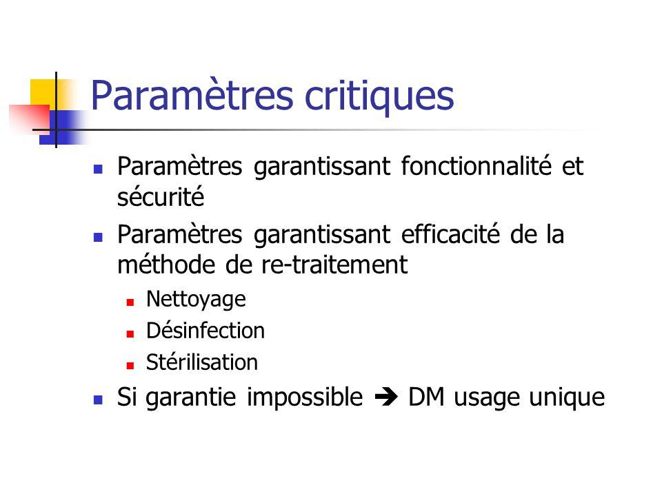Paramètres critiques Paramètres garantissant fonctionnalité et sécurité Paramètres garantissant efficacité de la méthode de re-traitement Nettoyage Dé