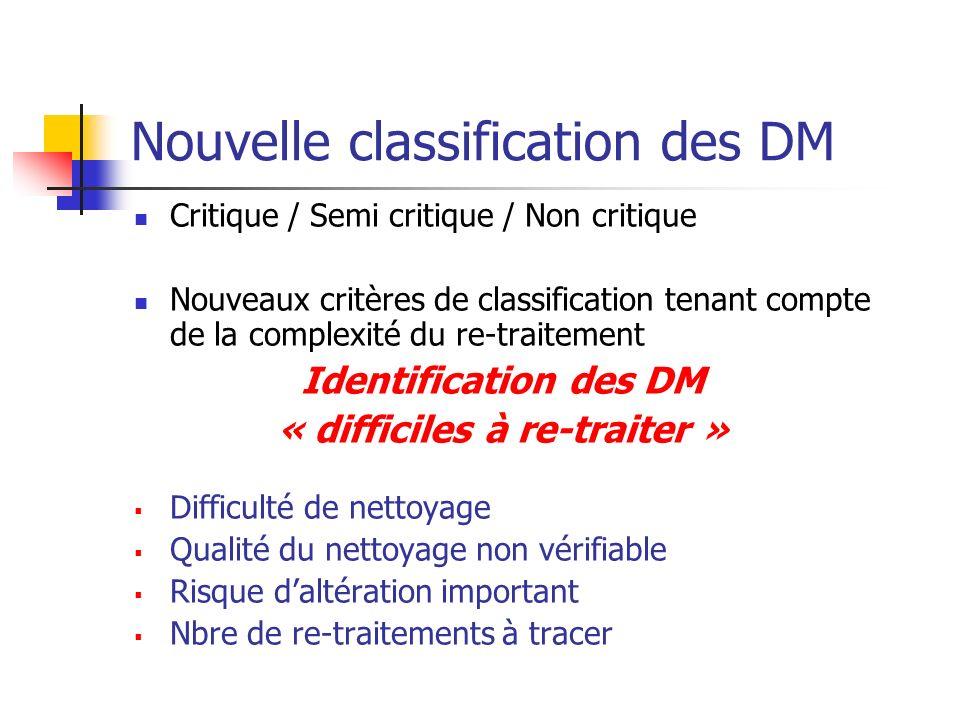 Nouvelle classification des DM Critique / Semi critique / Non critique Nouveaux critères de classification tenant compte de la complexité du re-traite