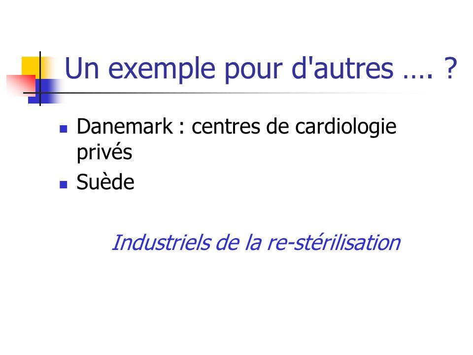 Un exemple pour d'autres …. ? Danemark : centres de cardiologie privés Suède Industriels de la re-stérilisation
