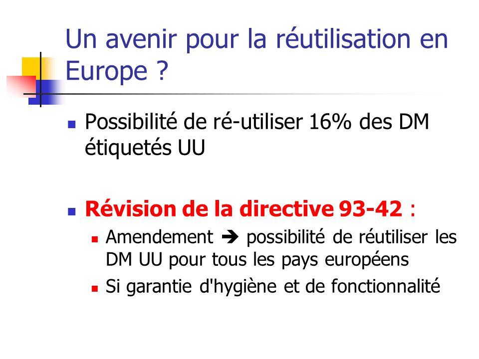 Un avenir pour la réutilisation en Europe ? Possibilité de ré-utiliser 16% des DM étiquetés UU Révision de la directive 93-42 : Amendement possibilité