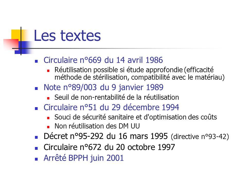 Les textes Circulaire n°669 du 14 avril 1986 Réutilisation possible si étude approfondie (efficacité méthode de stérilisation, compatibilité avec le m