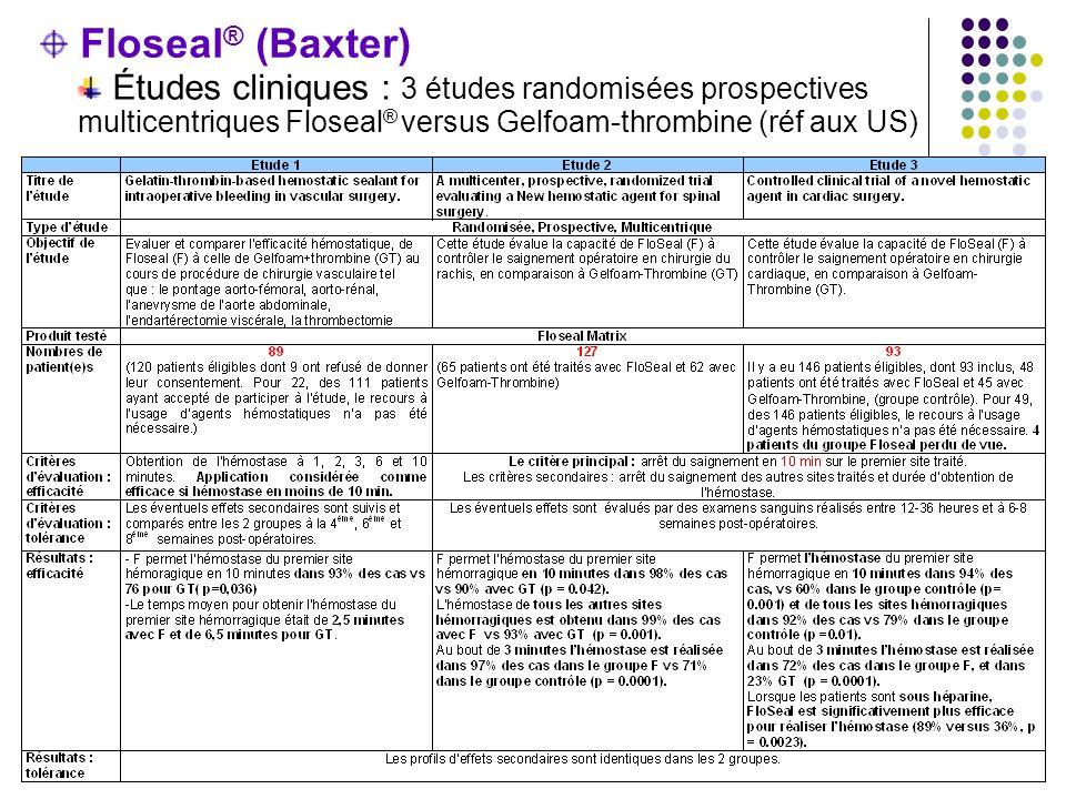Floseal ® (Baxter) Avis dexperts (1) ExpertsExpert 1 pédiatriqueExpert 2 : urologie Expert 3 : chirurgie cardio- vasculaire EtablissementsNecker-Enfants MaladesTenonHEGP DemandeursOuiNon Avis sur le dispositif Avantages - Peut être appliqué sur des zones qui saignent en nappe et permet lobtention dune hémostase très satisfaisante - Floseal® est supérieur à Gelfoam + thrombine mais résultat attendu pour une colle de fibrine - Dun point de vue théorique, la présence dune matrice gélatineuse produit un effet de compaction mécanique sur la zone hémorragique gage defficacité Inconvé- nients - - Floseal® nest pas comparé à dautres colles biologiques de la même classe telles que Bioglue®, qui a fait ses preuves - Aucune indication permettant daffirmer que Floseal® est plus performant que Quixil® Points de discussion - Ne peut pas être utilisé en remplacement des colles biologiques mais en complément lorsquil persiste après lutilisation des méthodes usuelles un saignement diffus non chirurgical - Premières publications datent de 2000, 44 publications sur Pubmed (indications larges) - On ne sait pas si Floseal® est plus efficace que Bioglue® - Comment se positionne Floseal® par rapport à Quixil®.