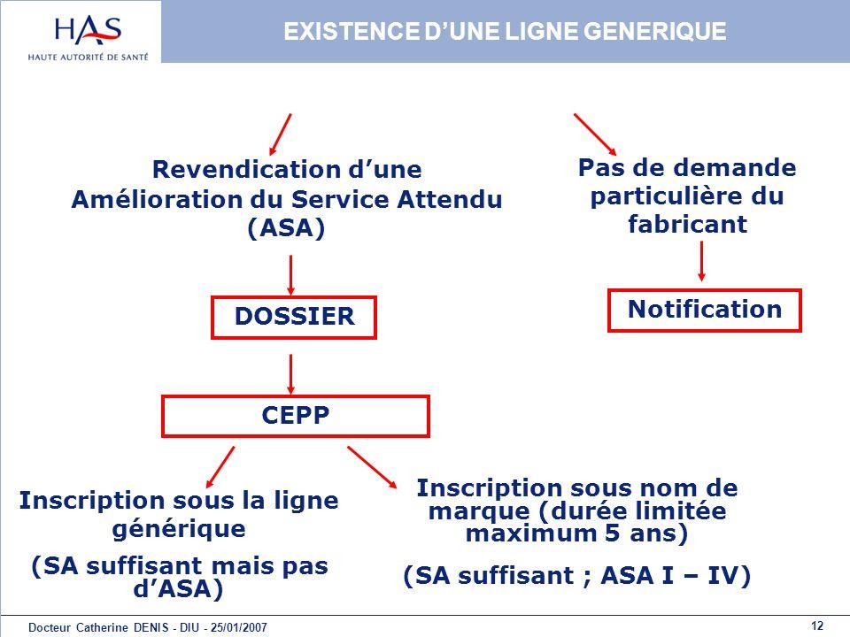 12 Docteur Catherine DENIS - DIU - 25/01/2007 EXISTENCE DUNE LIGNE GENERIQUE Revendication dune Amélioration du Service Attendu (ASA) Inscription sous
