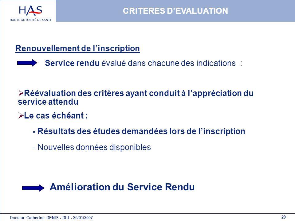 20 Docteur Catherine DENIS - DIU - 25/01/2007 CRITERES DEVALUATION Renouvellement de linscription Service rendu évalué dans chacune des indications :