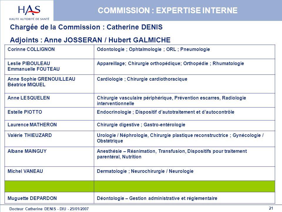 21 Docteur Catherine DENIS - DIU - 25/01/2007 COMMISSION : EXPERTISE INTERNE Corinne COLLIGNONOdontologie ; Ophtalmologie ; ORL ; Pneumologie Leslie P