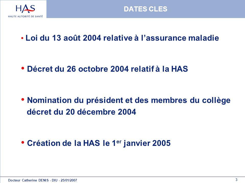 3 Docteur Catherine DENIS - DIU - 25/01/2007 DATES CLES Loi du 13 août 2004 relative à lassurance maladie Décret du 26 octobre 2004 relatif à la HAS N