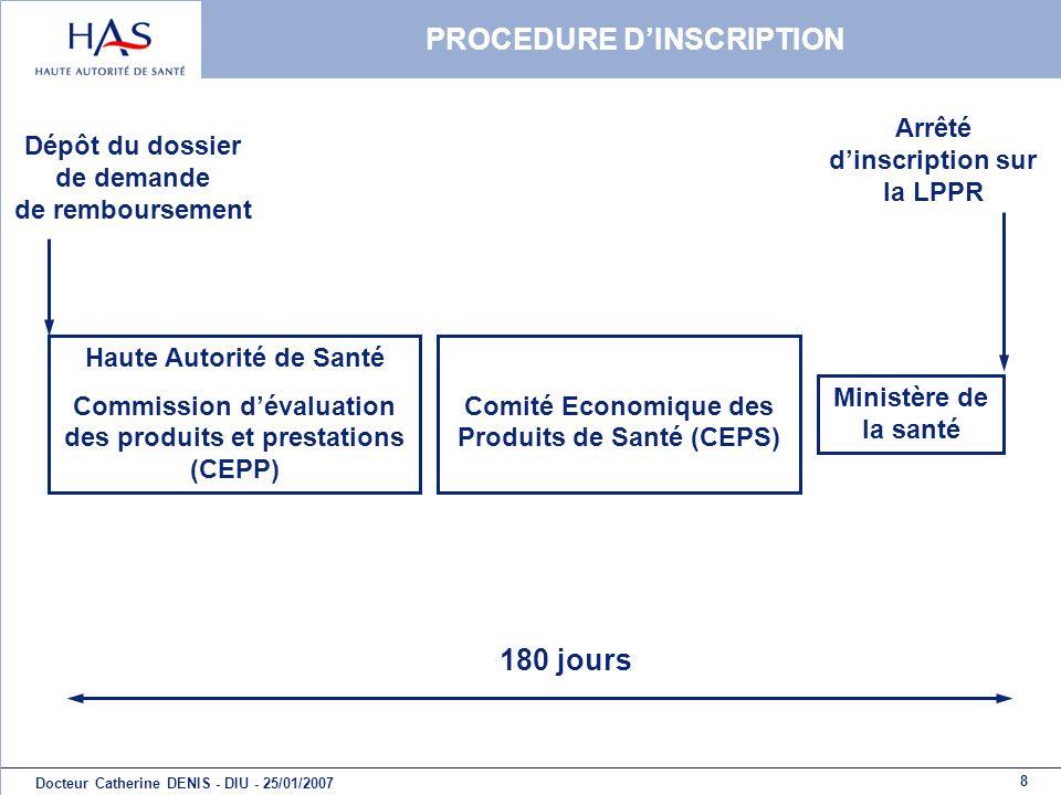 8 Docteur Catherine DENIS - DIU - 25/01/2007 PROCEDURE DINSCRIPTION 180 jours Haute Autorité de Santé Commission dévaluation des produits et prestatio