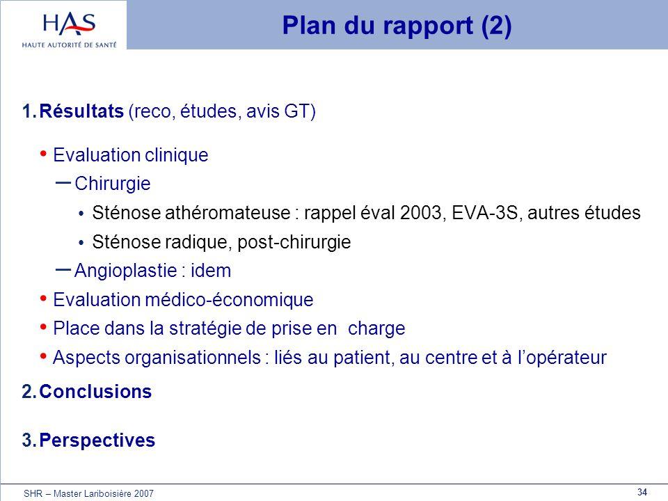 34 SHR – Master Lariboisière 2007 Plan du rapport (2) 1.Résultats (reco, études, avis GT) Evaluation clinique – Chirurgie Sténose athéromateuse : rapp