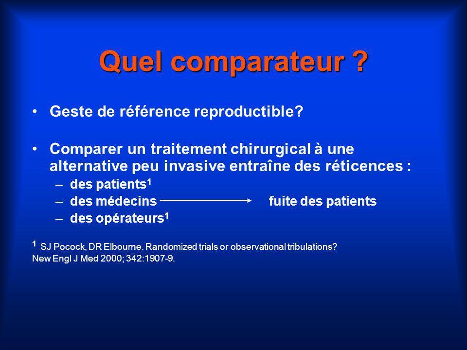 Quel comparateur ? Geste de référence reproductible? Comparer un traitement chirurgical à une alternative peu invasive entraîne des réticences : –des