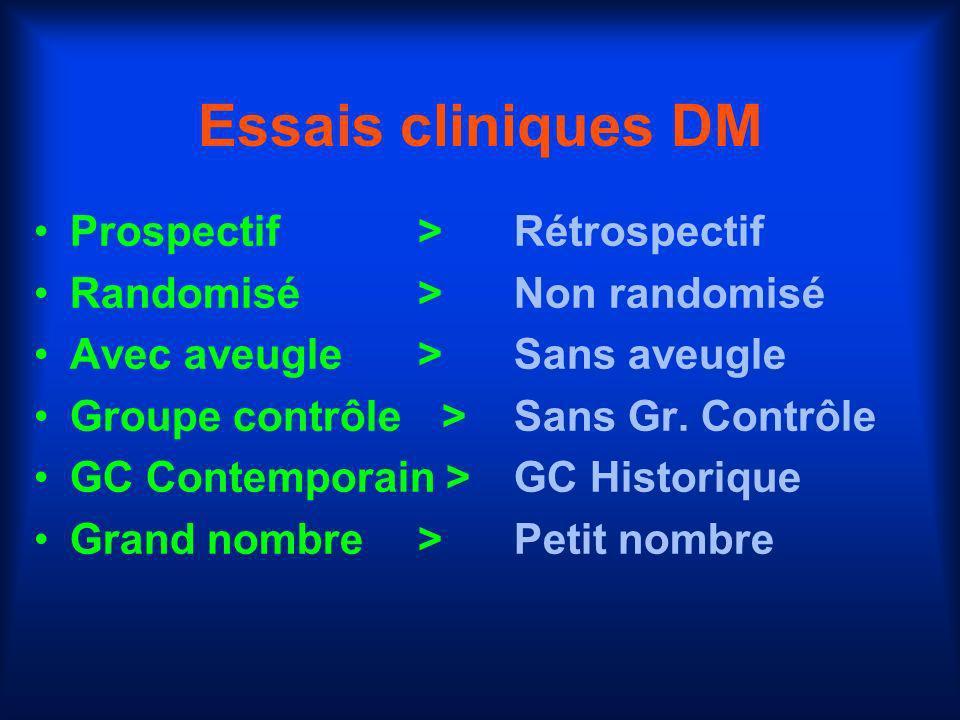 Essais cliniques DM Prospectif >Rétrospectif Randomisé >Non randomisé Avec aveugle >Sans aveugle Groupe contrôle >Sans Gr. Contrôle GC Contemporain >G