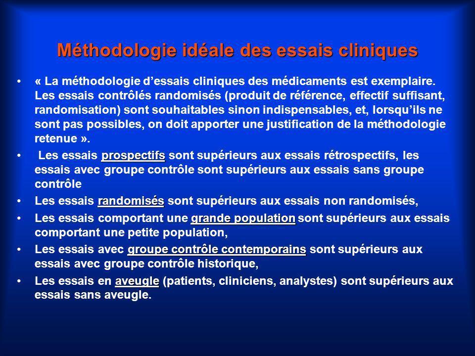 Méthodologie idéale des essais cliniques « La méthodologie dessais cliniques des médicaments est exemplaire. Les essais contrôlés randomisés (produit