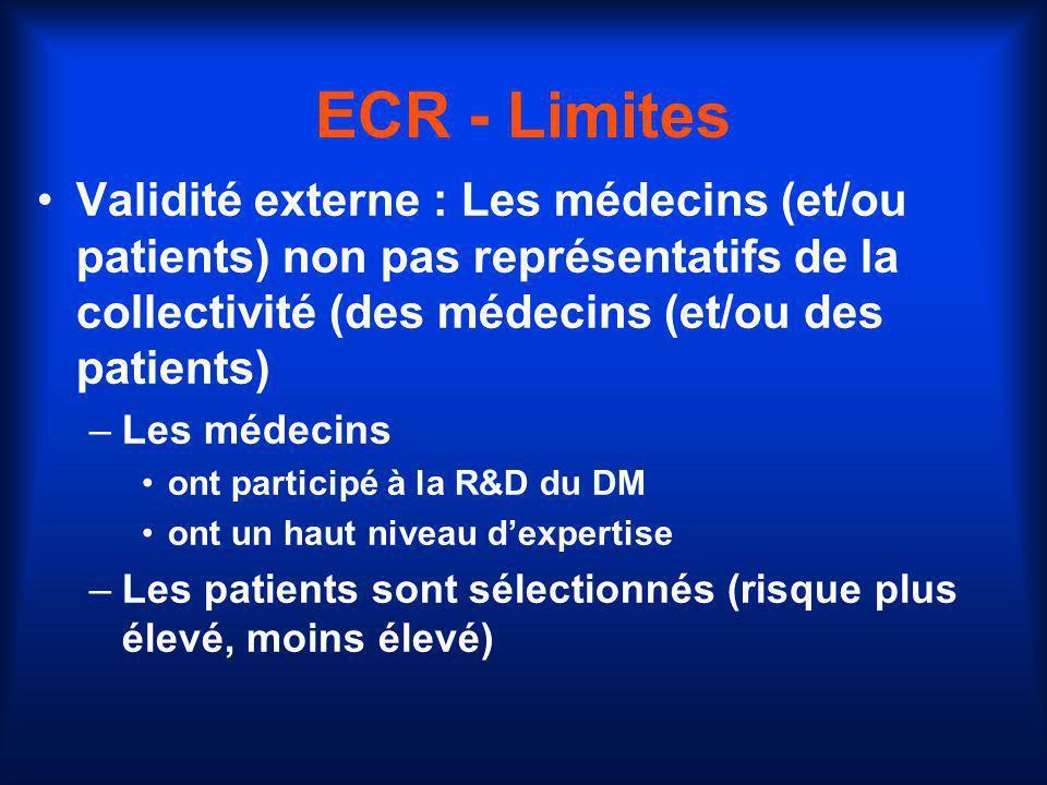 ECR - Limites Validité externe : Les médecins (et/ou patients) non pas représentatifs de la collectivité (des médecins (et/ou des patients) –Les médec