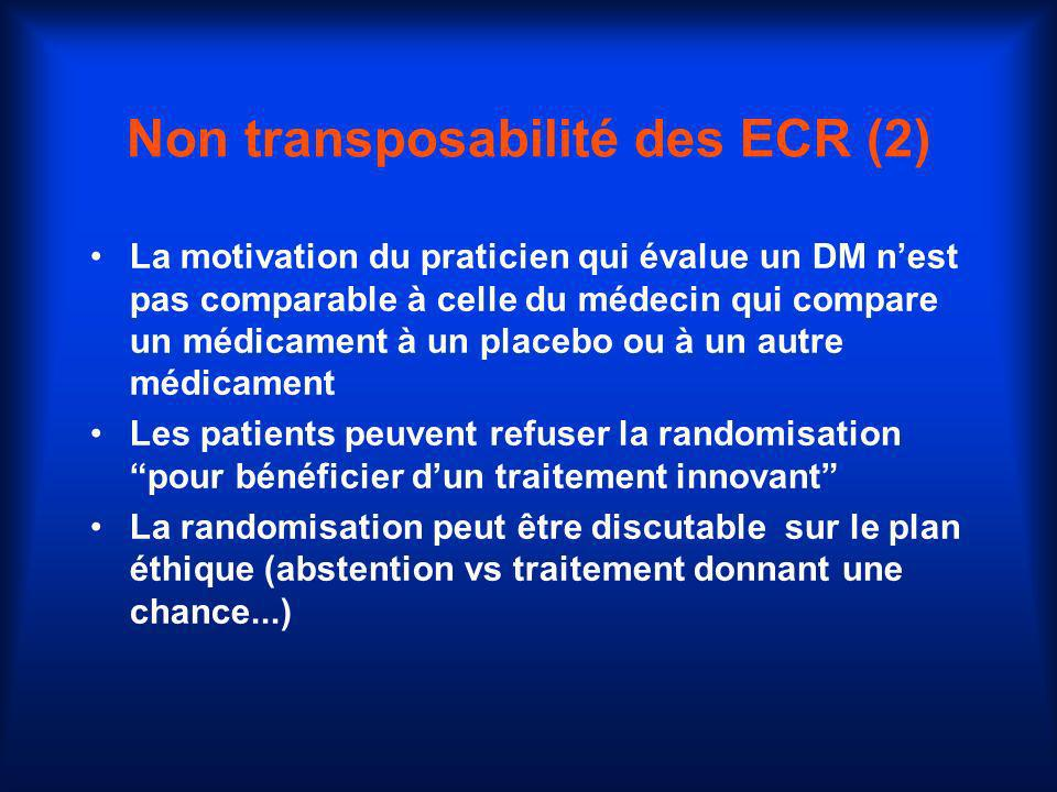Non transposabilité des ECR (2) La motivation du praticien qui évalue un DM nest pas comparable à celle du médecin qui compare un médicament à un plac