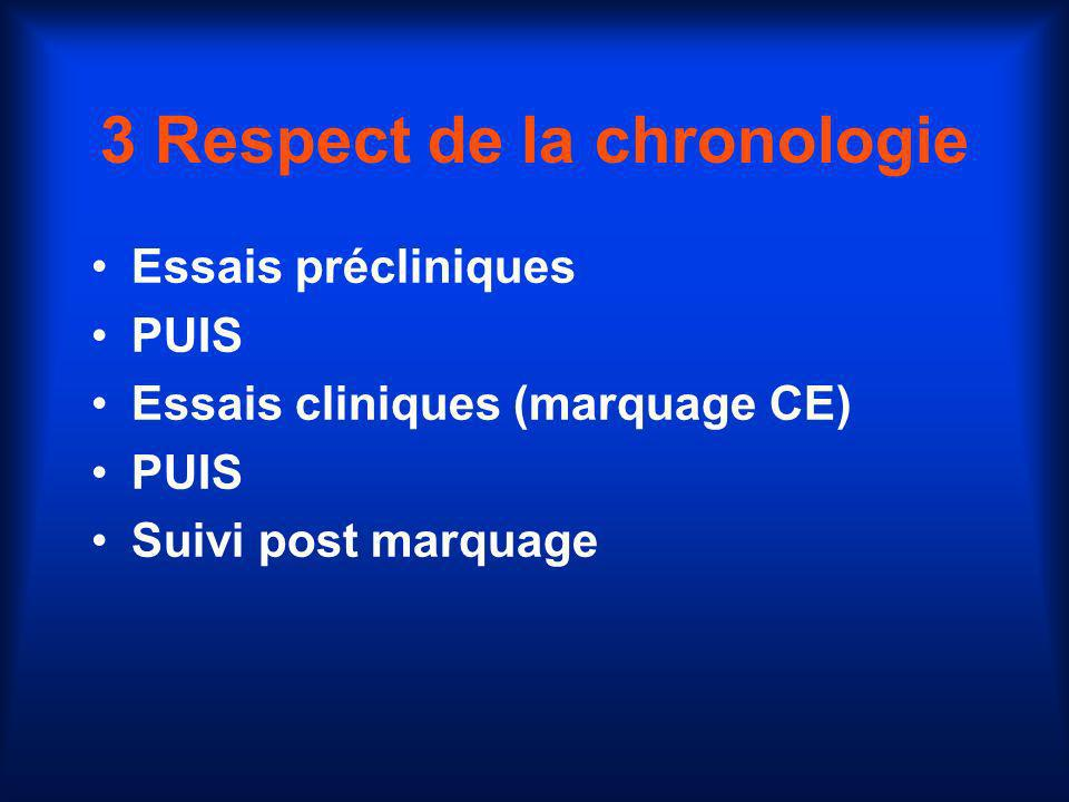 3 Respect de la chronologie Essais précliniques PUIS Essais cliniques (marquage CE) PUIS Suivi post marquage
