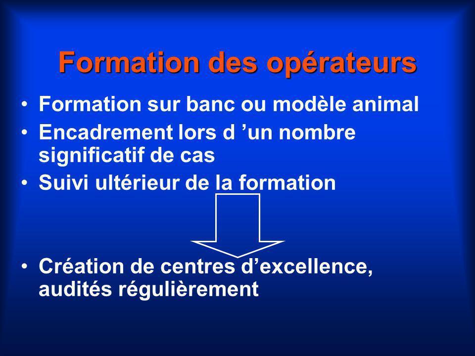 Formation des opérateurs Formation sur banc ou modèle animal Encadrement lors d un nombre significatif de cas Suivi ultérieur de la formation Création