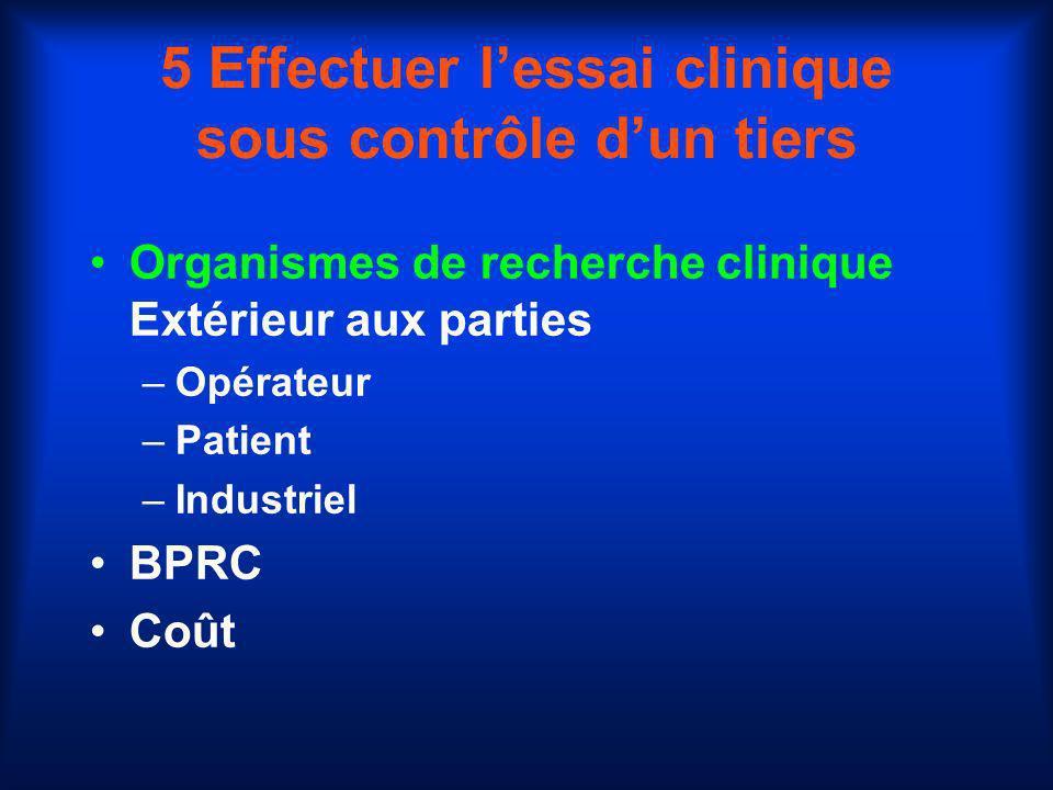 5 Effectuer lessai clinique sous contrôle dun tiers Organismes de recherche clinique Extérieur aux parties –Opérateur –Patient –Industriel BPRC Coût