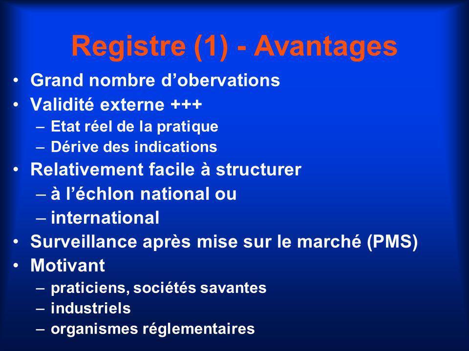 Registre (1) - Avantages Grand nombre dobervations Validité externe +++ –Etat réel de la pratique –Dérive des indications Relativement facile à struct