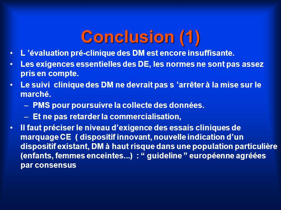 Conclusion (1) L évaluation pré-clinique des DM est encore insuffisante. Les exigences essentielles des DE, les normes ne sont pas assez pris en compt