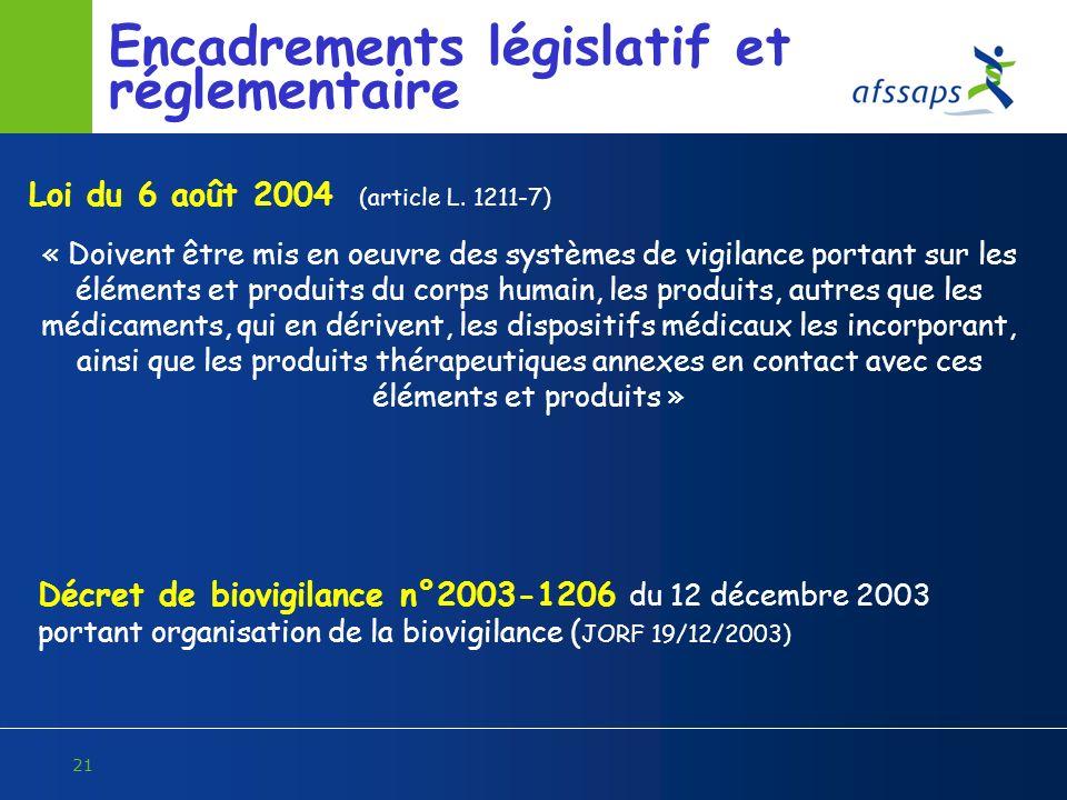 21 Encadrements législatif et réglementaire Loi du 6 août 2004 (article L. 1211-7) « Doivent être mis en oeuvre des systèmes de vigilance portant sur
