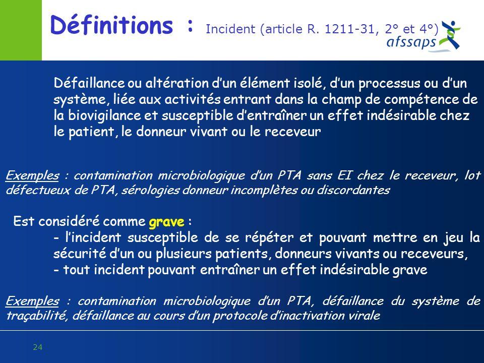 24 Exemples : contamination microbiologique dun PTA sans EI chez le receveur, lot défectueux de PTA, sérologies donneur incomplètes ou discordantes Es