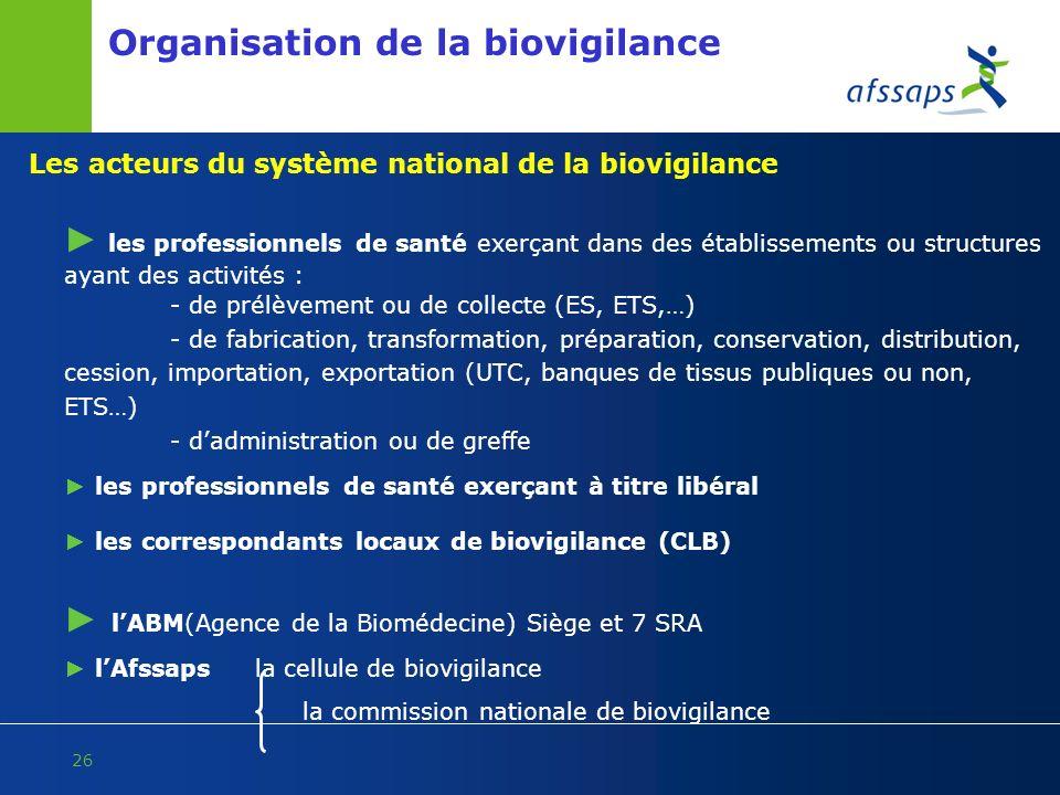 26 Organisation de la biovigilance Les acteurs du système national de la biovigilance les professionnels de santé exerçant dans des établissements ou