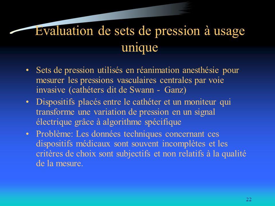 22 Evaluation de sets de pression à usage unique Sets de pression utilisés en réanimation anesthésie pour mesurer les pressions vasculaires centrales