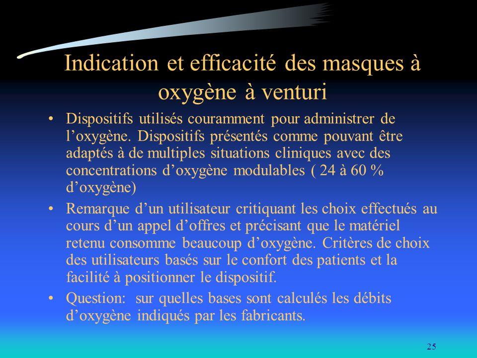 25 Indication et efficacité des masques à oxygène à venturi Dispositifs utilisés couramment pour administrer de loxygène. Dispositifs présentés comme