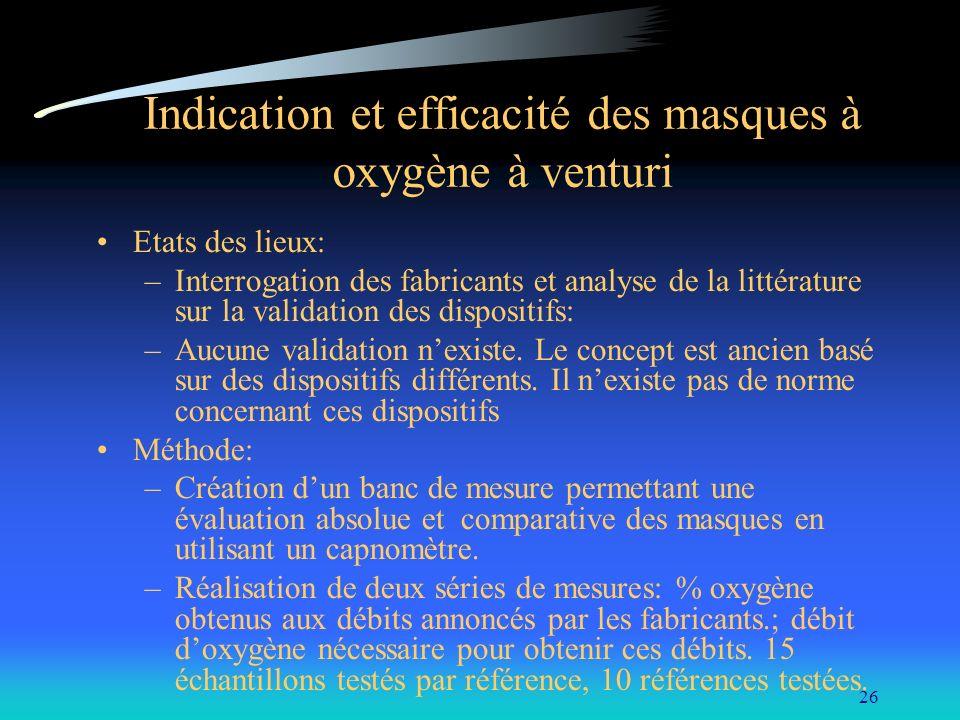26 Indication et efficacité des masques à oxygène à venturi Etats des lieux: –Interrogation des fabricants et analyse de la littérature sur la validat