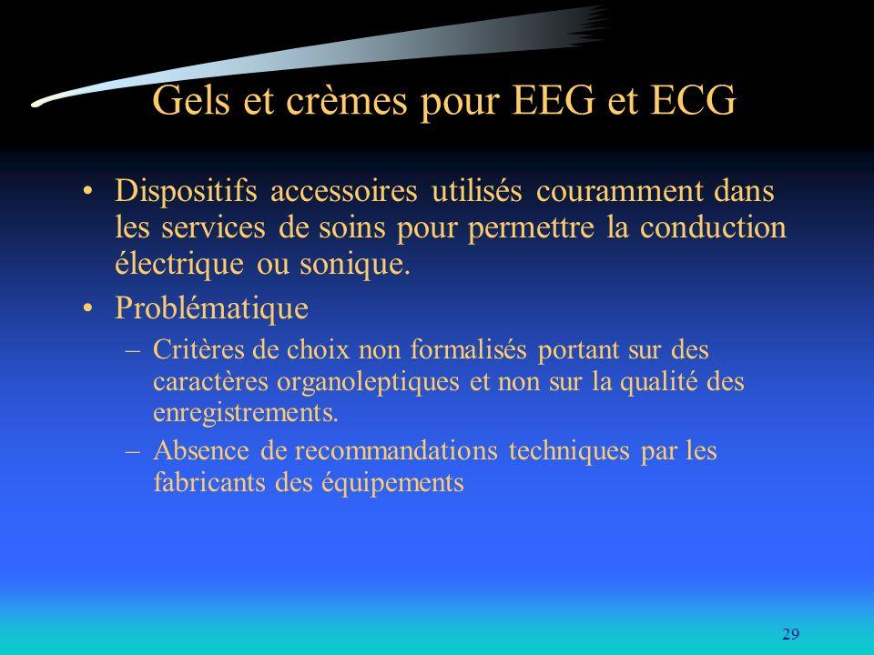 29 Gels et crèmes pour EEG et ECG Dispositifs accessoires utilisés couramment dans les services de soins pour permettre la conduction électrique ou so
