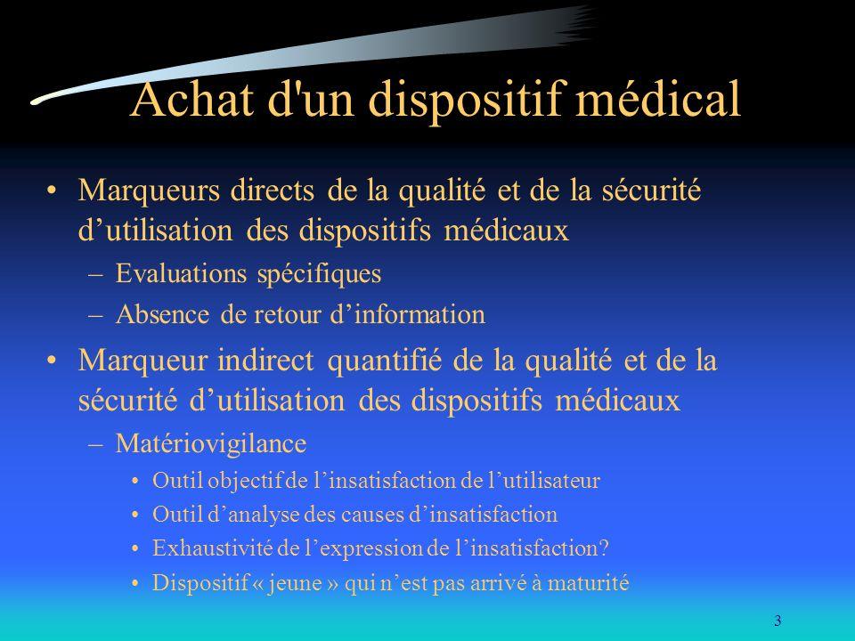 3 Achat d'un dispositif médical Marqueurs directs de la qualité et de la sécurité dutilisation des dispositifs médicaux –Evaluations spécifiques –Abse