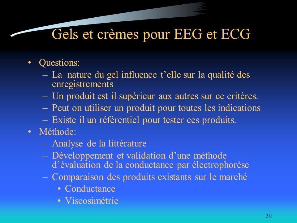 30 Gels et crèmes pour EEG et ECG Questions: –La nature du gel influence telle sur la qualité des enregistrements –Un produit est il supérieur aux aut
