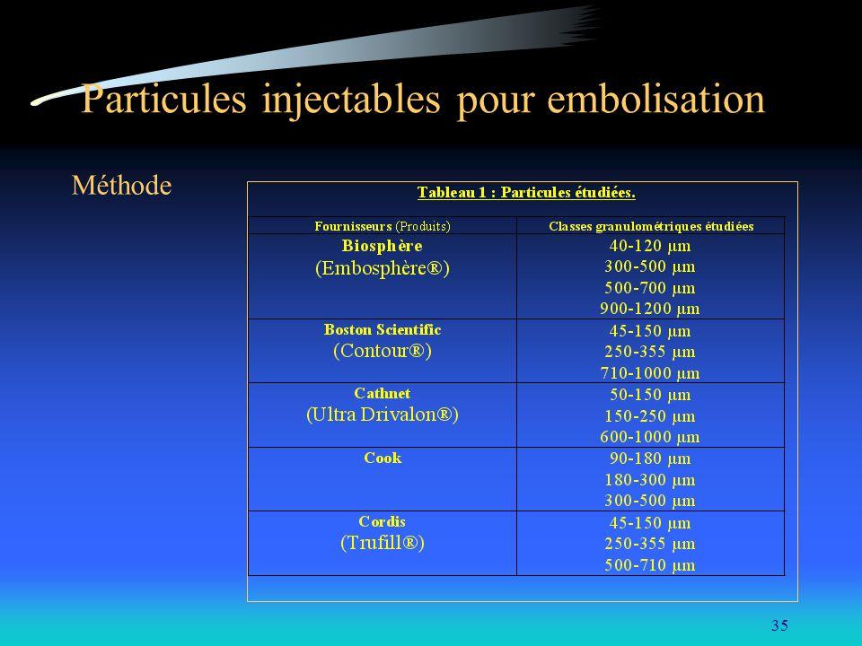 35 Particules injectables pour embolisation Méthode