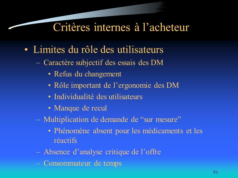 50 Critères internes à lacheteur Limites du rôle des utilisateurs –Caractère subjectif des essais des DM Refus du changement Rôle important de lergono