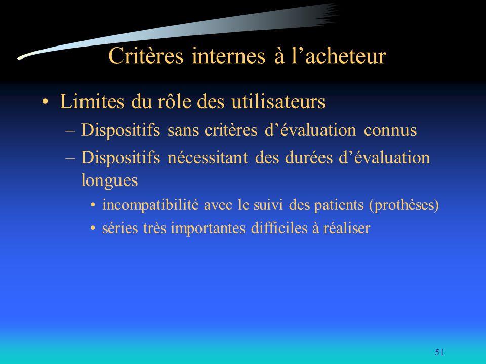 51 Critères internes à lacheteur Limites du rôle des utilisateurs –Dispositifs sans critères dévaluation connus –Dispositifs nécessitant des durées dé