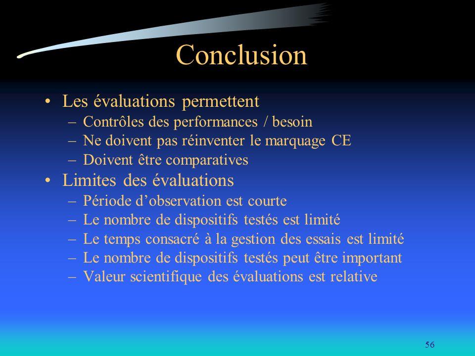 56 Conclusion Les évaluations permettent –Contrôles des performances / besoin –Ne doivent pas réinventer le marquage CE –Doivent être comparatives Lim