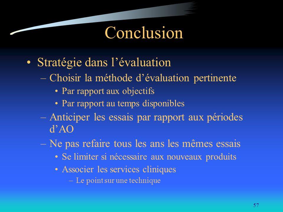 57 Conclusion Stratégie dans lévaluation –Choisir la méthode dévaluation pertinente Par rapport aux objectifs Par rapport au temps disponibles –Antici