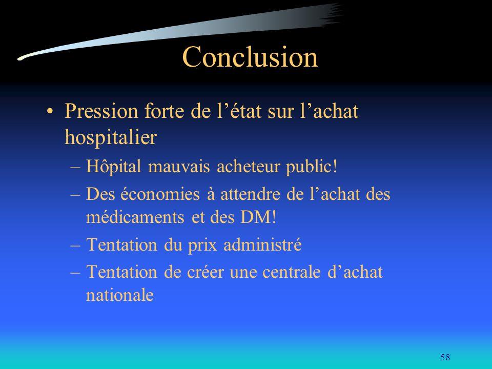 58 Conclusion Pression forte de létat sur lachat hospitalier –Hôpital mauvais acheteur public! –Des économies à attendre de lachat des médicaments et