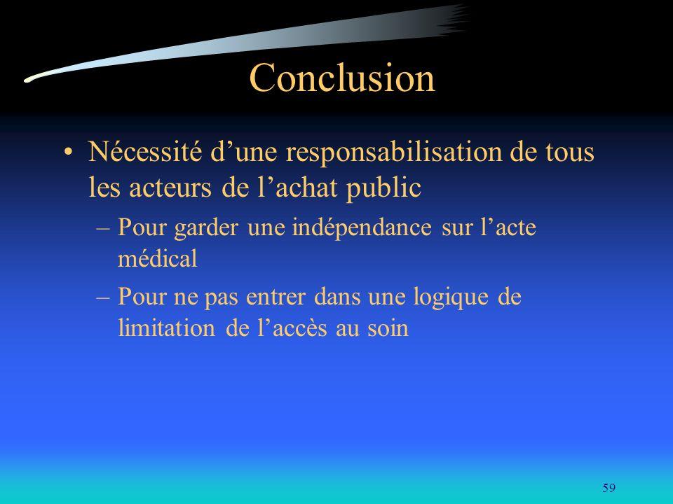 59 Conclusion Nécessité dune responsabilisation de tous les acteurs de lachat public –Pour garder une indépendance sur lacte médical –Pour ne pas entr