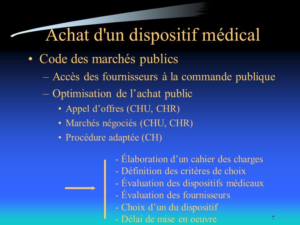 7 Achat d'un dispositif médical Code des marchés publics –Accès des fournisseurs à la commande publique –Optimisation de lachat public Appel doffres (