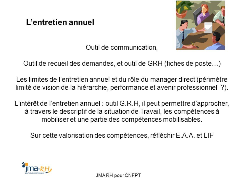 JMA RH pour CNFPT Lentretien annuel Outil de communication, Outil de recueil des demandes, et outil de GRH (fiches de poste…) Les limites de lentretie