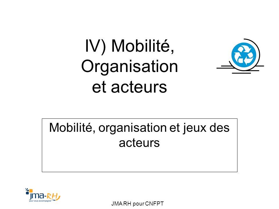 JMA RH pour CNFPT IV) Mobilité, Organisation et acteurs Mobilité, organisation et jeux des acteurs