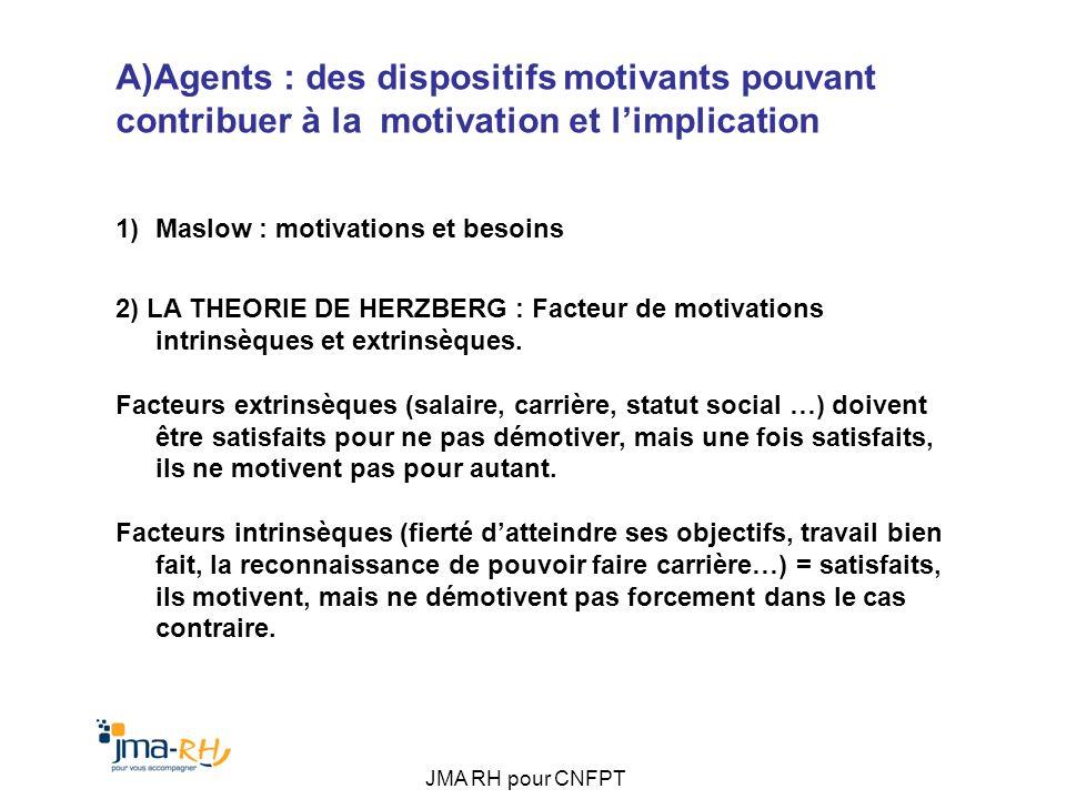 JMA RH pour CNFPT A)Agents : des dispositifs motivants pouvant contribuer à la motivation et limplication 1)Maslow : motivations et besoins 2) LA THEO