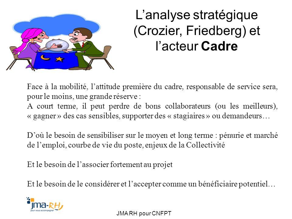 JMA RH pour CNFPT Lanalyse stratégique (Crozier, Friedberg) et lacteur Cadre Face à la mobilité, lattitude première du cadre, responsable de service s
