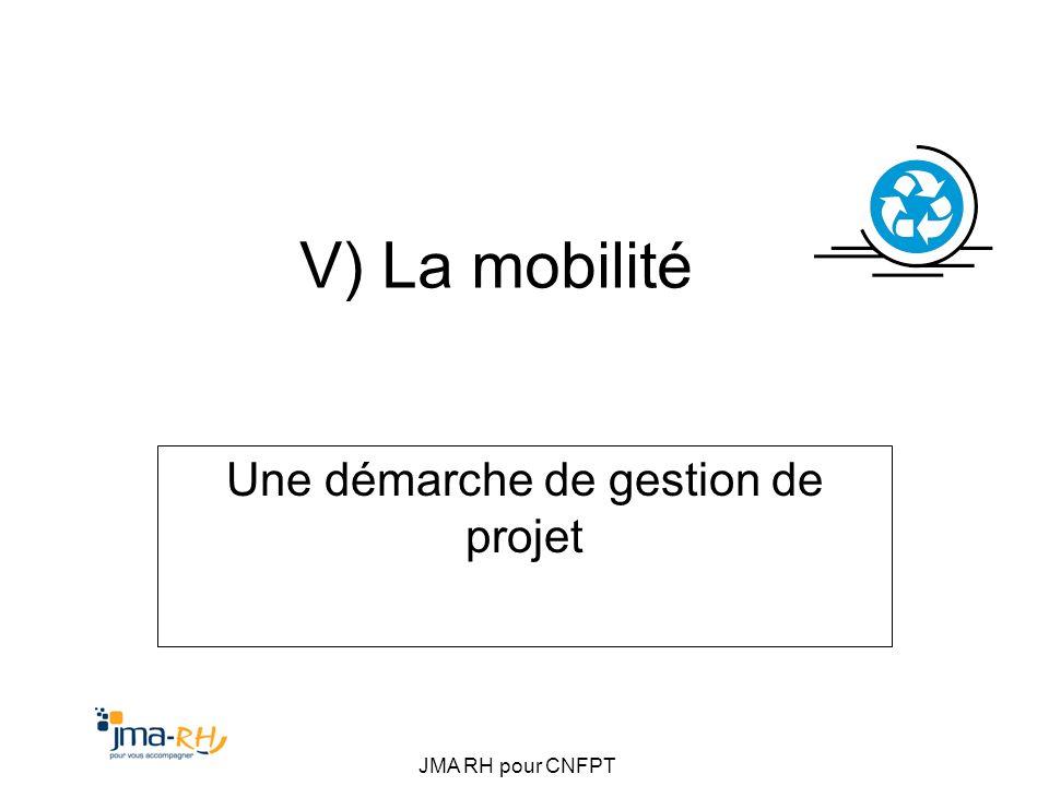 JMA RH pour CNFPT V) La mobilité Une démarche de gestion de projet