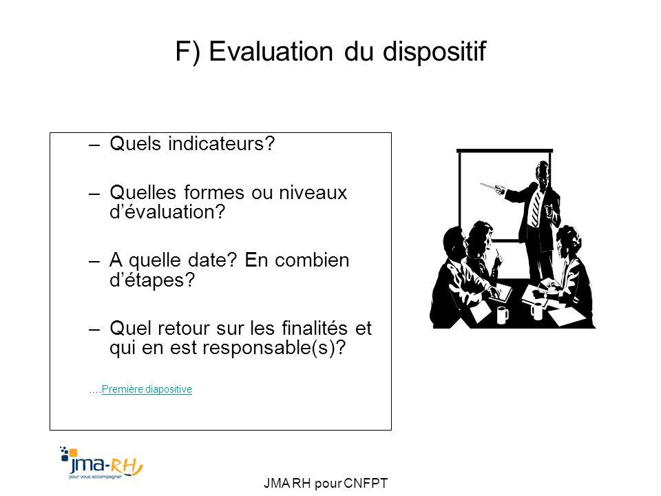 JMA RH pour CNFPT F) Evaluation du dispositif –Quels indicateurs? –Quelles formes ou niveaux dévaluation? –A quelle date? En combien détapes? –Quel re