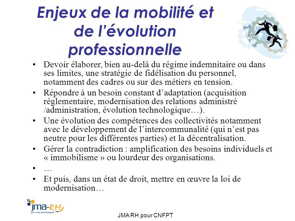 JMA RH pour CNFPT Enjeux de la mobilité et de lévolution professionnelle Devoir élaborer, bien au-delà du régime indemnitaire ou dans ses limites, une