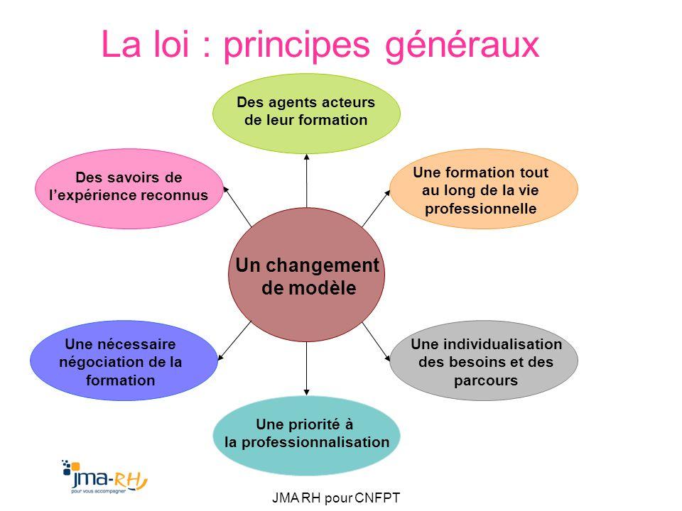 JMA RH pour CNFPT Un changement de modèle Une priorité à la professionnalisation Des agents acteurs de leur formation Une individualisation des besoin