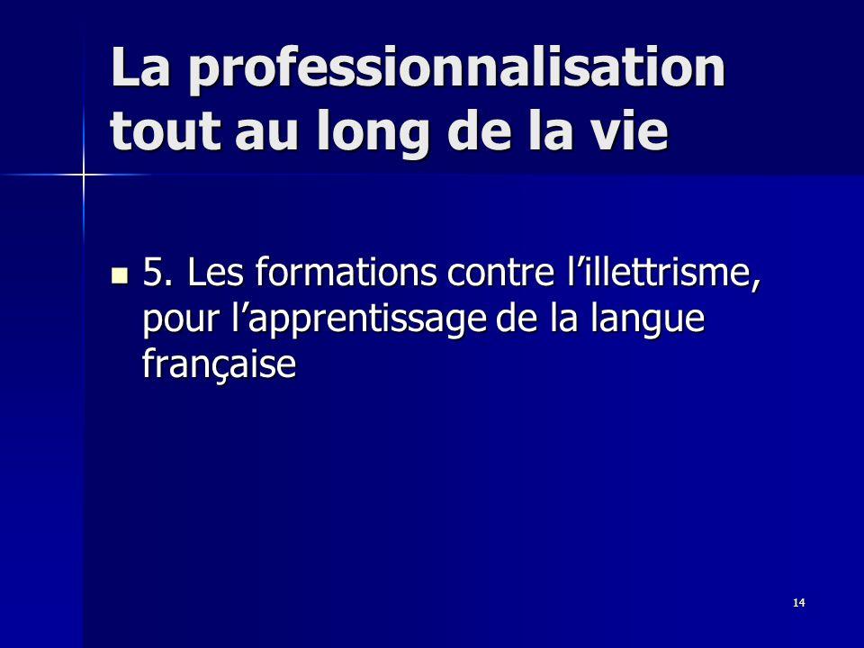 14 La professionnalisation tout au long de la vie 5.